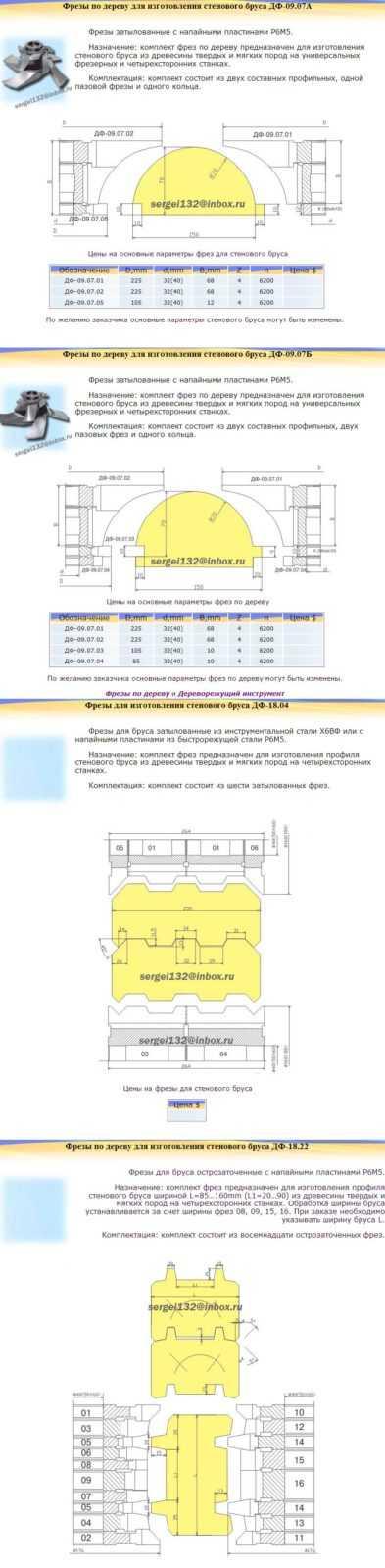 Фрезы для изготовления стенового бруса-1