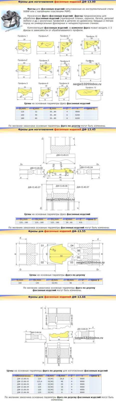 Фрезы для фасонных многопрофильных изделий-1
