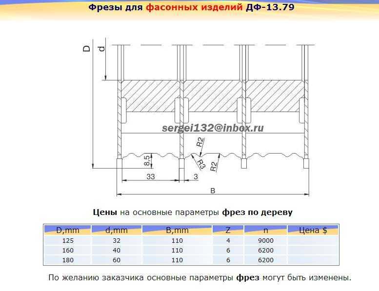 Фрезы для фасонных многопрофильных изделий-2
