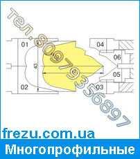 Фрезы для изготовления фасонных многопрофильных изделий