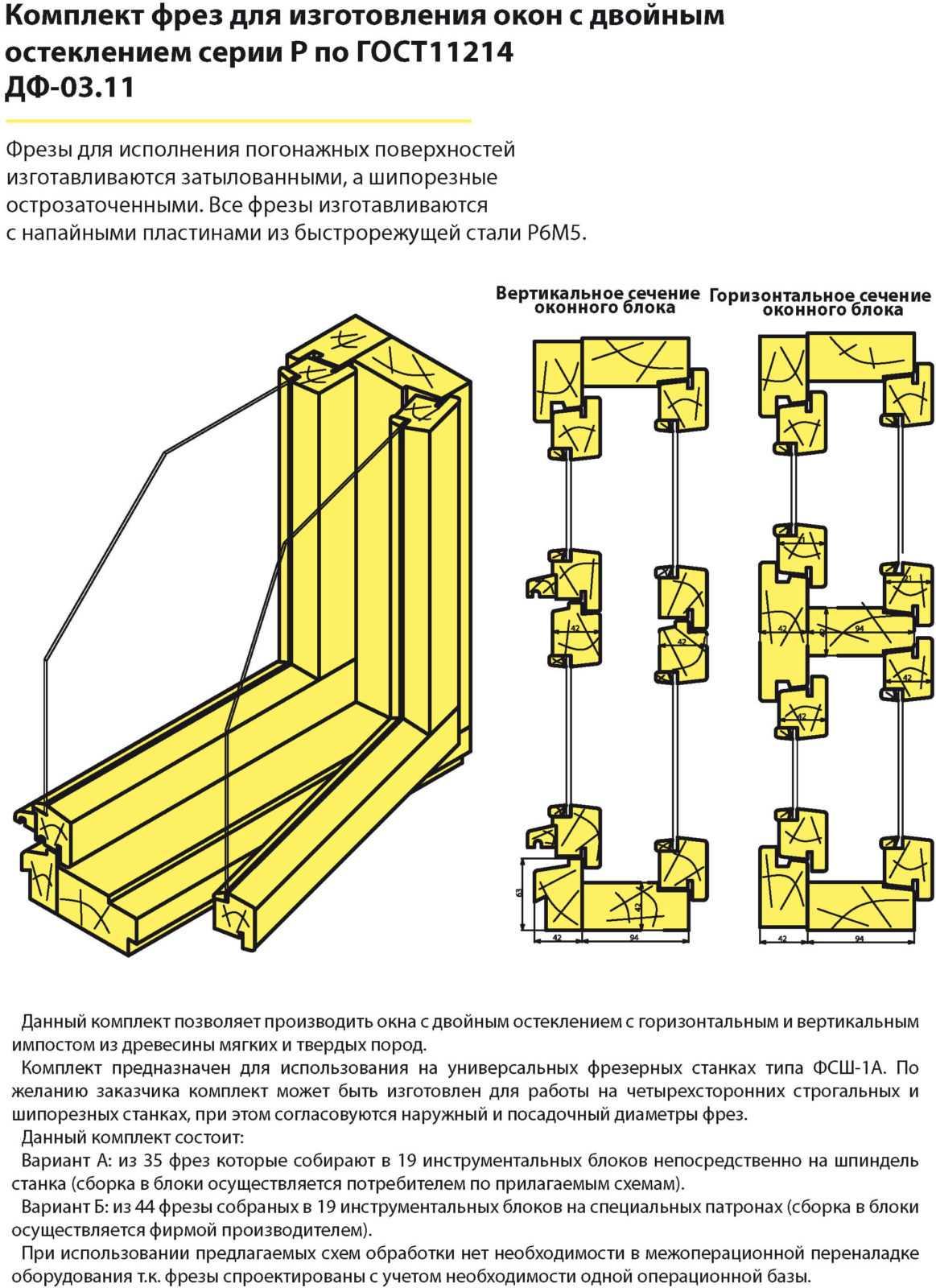 Фрезы для изготовления евроокон из дерева