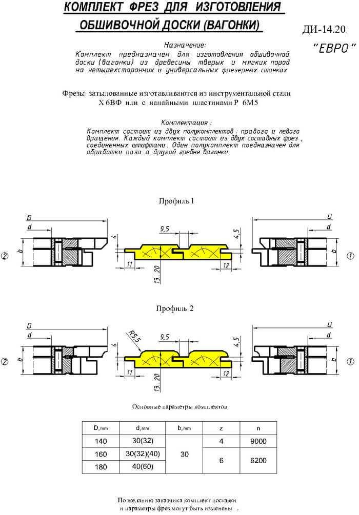 Фрезы для изготовления вагонки
