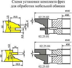 Фрезы для обработки мебельной обвязки ДИ-02-25