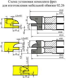 Фрезы для обработки мебельной обвязки 02-26