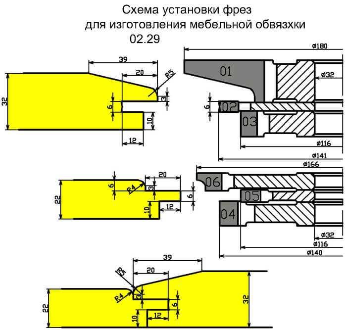 Фрезы для обработки мебельной обвязки 02-29
