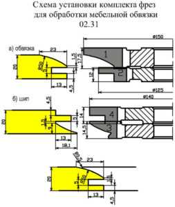 Фрезы для обработки мебельной обвязки 02-31