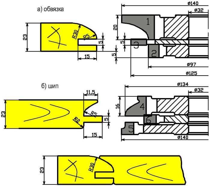 Фрезы для обработки мебельной обвязки 02-35
