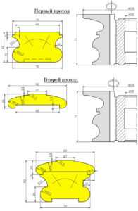 Фреза для изготовления фигурного поручня 17-00-1a