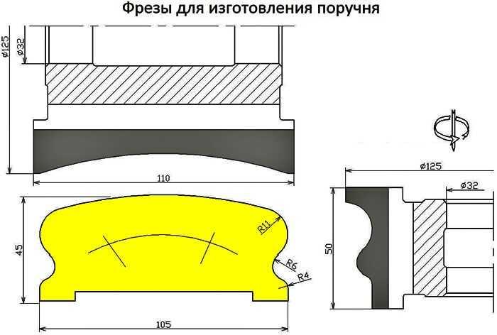 Фреза для изготовления поручня 17-00-2a