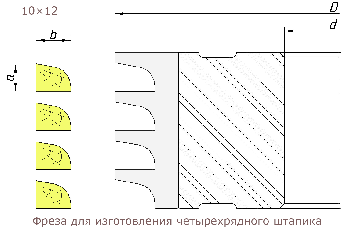 Фреза изготавливает четырехрядный оконный штапик 10×12.