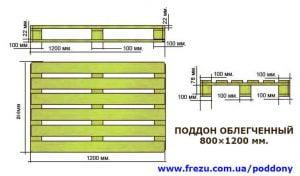 Облегченный поддон 800×1200